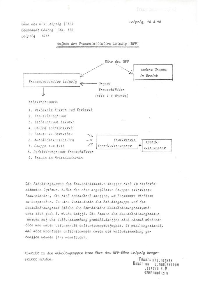 Aufbau der Fraueninitiative Leipzig (UFV) / Seite 1